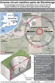 ARQUEOLOGIA: Enorme círculo neolítico encontrado perto de Stonehenge infographic