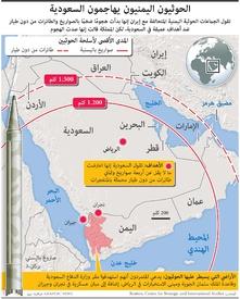 الشرق الأوسط: الحوثيون اليمنيون يهاجمون السعودية infographic