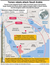 MIDDLE EAST: Yemen rebels attack Saudi Arabia infographic