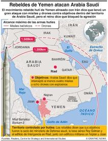 ORIENTE MEDIO: Rebeldes de Yemen atacan Arabia Saudí infographic