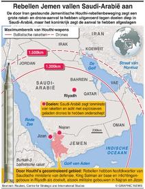 MIDDEN-OOSTEN: Rebellen Jemen vallen Saudi-Arabië aan infographic