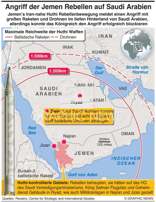 Jemen Rebellen greifen Saudi Arabien an infographic