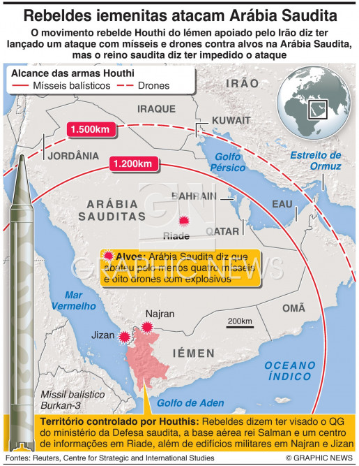 Rebeldes iemenitas atacam Arábia Saudita infographic