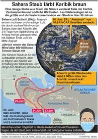 UMWELT: Massive Sahara Staubwolke infographic