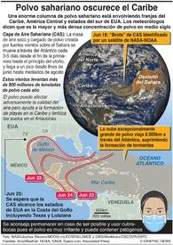 AMBIENTE: Nube masiva de polvo sahariano infographic