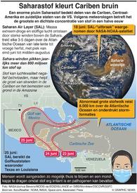 MILIEU: Enorme wolk Saharastof infographic
