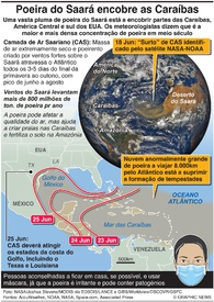 AMBIENTE: Enorme nuvem de poeira do Saará infographic