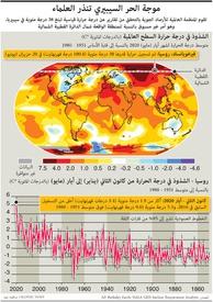 طقس: موجة الحر السيبيري تنذر العلماء infographic
