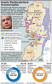 POLITIK: Israels West Bank Annexionsplan infographic