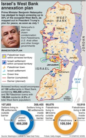 POLITICS: Israel's West Bank annexation plan infographic
