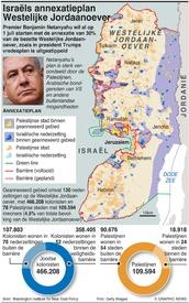 POLITIEK: Israëls annexatieplan Westelijke Jordaanoever infographic