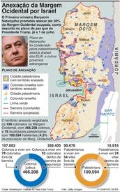 POLÍTICA: Plano de anexação da Margem OcidentalOcidental por Israel infographic