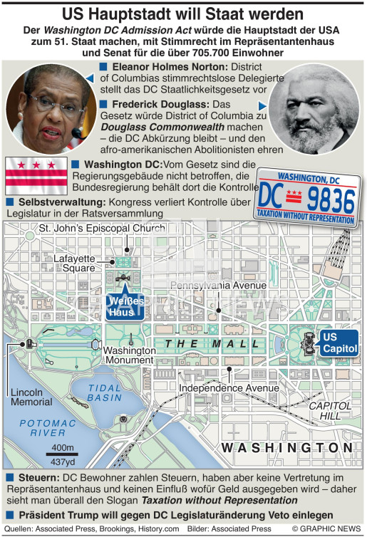Washington D.C. Staat infographic