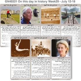 تاريخ: حدث في مثل هذا اليوم - ١٢ - ١٨ تموز - الأسبوع ٢٩ infographic