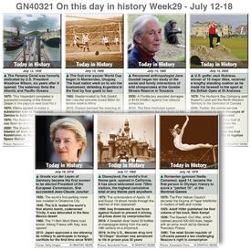 HISTORY: On this day July 12-18, 2020 (week 29) infographic