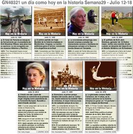 HISTORIA: Un día como hoy Julio 12-18, 2020 (semana 29) infographic
