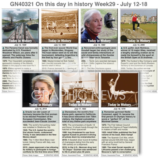 On this day July 12-18, 2020 (week 29) infographic