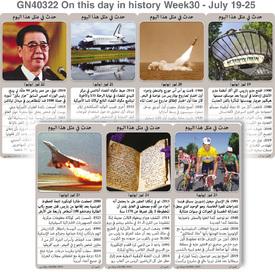 تاريخ: حدث في مثل هذا اليوم - ١٩ - ٢٥ تموز - الأسبوع ٣٠ infographic