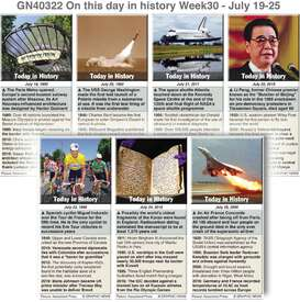 HISTORY: On this day July 19-25, 2020 (week 30) infographic