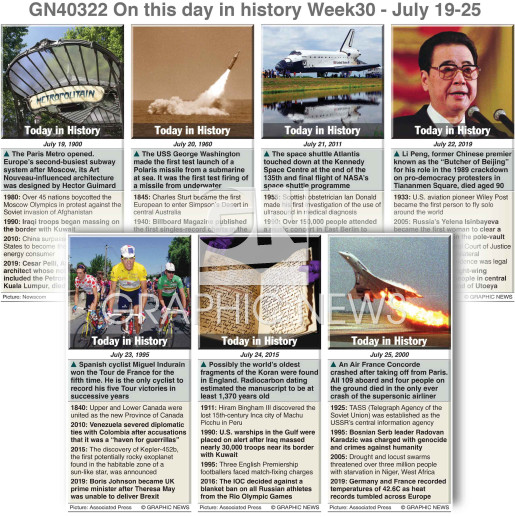 On this day July 19-25, 2020 (week 30) infographic