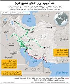 طاقة: خط أنابيب إيراني لتجاوز مضيق هرمز infographic