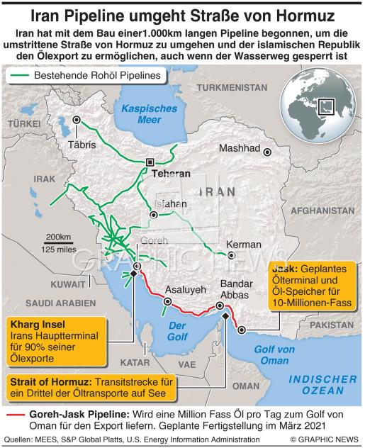 Iran Pipeline umgeht Straße von Hormuz infographic