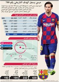كرة قدم: ميسي يسجل الهدف التاريخي رقم ٧٠٠ infographic