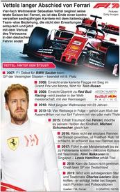 F1: Vettel beginnt letzte Saison bei Ferrari infographic