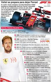 F1: Vettel comienza temporada final en Ferrari infographic