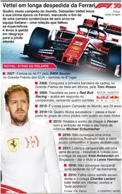 F1: Vettel inicia a última época na Ferrari infographic