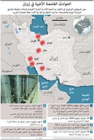عسكري: الحوادث الغامضة الأخيرة في إيران infographic