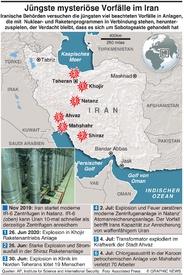 MILITARY: Irans  verdächtige Vorfälle infographic