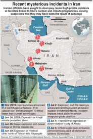 MILITARY: Iran suspicious incidents infographic