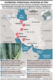 MILITAR: Incidentes sospechosos en Irán infographic