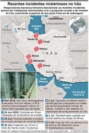 DEFESA: Incidentes suspeitos no Irão infographic