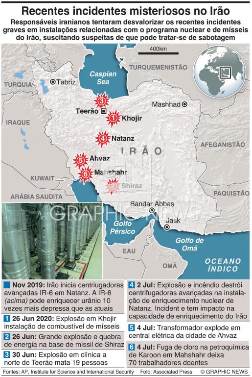 Incidentes suspeitos no Irão infographic