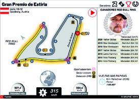 F1: GP de Estiria 2020 Interactivo infographic