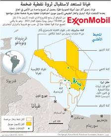 طاقة: غيانا تستعد لاستقبال ثروة نفطية ضخمة infographic