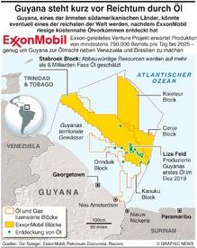 ENERGIE: Guyanaam Rand vor Ölreichtum infographic