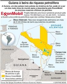 ENERGIA: Guiana à beira da riqueza petrolífera infographic