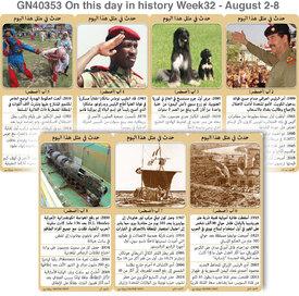 تاريخ: حدث في مثل هذا اليوم - ٢ - ٨ آب - اأسبوع ٣٢ infographic