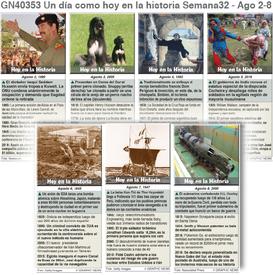HISTORIA: Un día como hoy Agosto 2-8, 2020 (semana 32) infographic