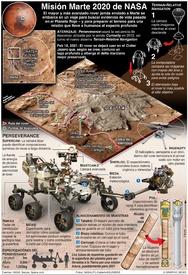 ESPACIO: Misión Marte 2020 de NASA infographic