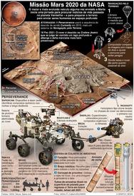 ESPAÇO: Missão Mars 2020 da NASA infographic