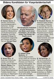 US WAHL: Biden running mates infographic