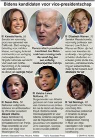 VERKIEZING VS: Running mates Biden infographic