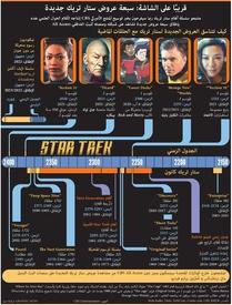 ترفيه: قريبًا على الشاشة - سبعة عروض ستار تريك جديدة infographic