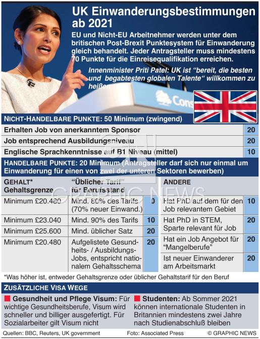 Britanniens neues Einwanderungssystem infographic