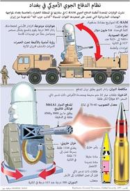 عسكري: نظام الدفاع الجوي الأميركي في بغداد infographic