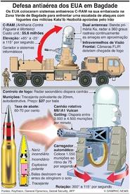 DEFESA: EUA colocam baterias C-RAM no Iraque infographic